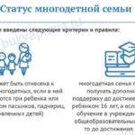 Удостоверение многодетной матери – где получить, что дает, образец, документы, оформить в Москве