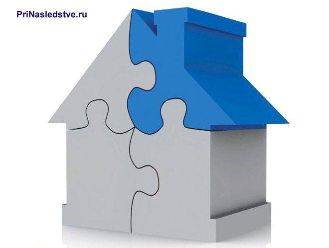 Статья 256. Общая собственность супругов (ГК РФ)
